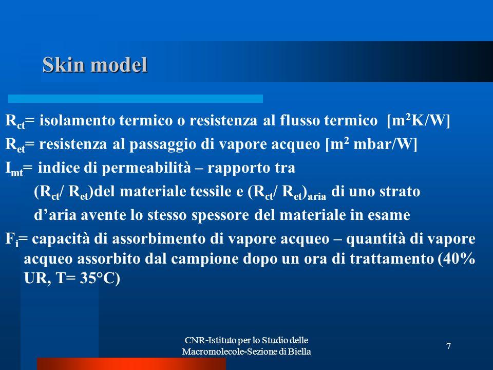 CNR-Istituto per lo Studio delle Macromolecole-Sezione di Biella 7 Skin model R ct = isolamento termico o resistenza al flusso termico [m 2 K/W] R et = resistenza al passaggio di vapore acqueo [m 2 mbar/W] I mt = indice di permeabilità – rapporto tra (R ct / R et )del materiale tessile e (R ct / R et ) aria di uno strato daria avente lo stesso spessore del materiale in esame F i = capacità di assorbimento di vapore acqueo – quantità di vapore acqueo assorbito dal campione dopo un ora di trattamento (40% UR, T= 35°C)