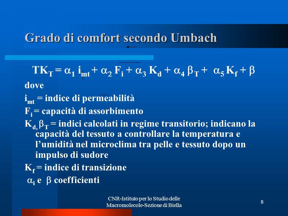 CNR-Istituto per lo Studio delle Macromolecole-Sezione di Biella 8 Grado di comfort secondo Umbach TK T = 1 i mt + F i + K d + 4 T + 5 K f + dove i mt = indice di permeabilità F i = capacità di assorbimento K d, T = indici calcolati in regime transitorio; indicano la capacità del tessuto a controllare la temperatura e lumidità nel microclima tra pelle e tessuto dopo un impulso di sudore K f = indice di transizione i e coefficienti