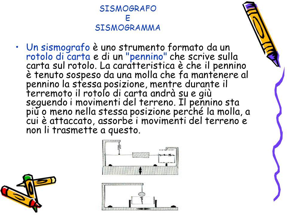 SISMOGRAFO E SISMOGRAMMA Un sismografo è uno strumento formato da un rotolo di carta e di un pennino che scrive sulla carta sul rotolo.