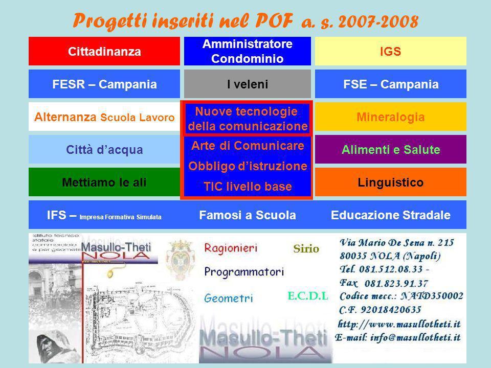 Progetti inseriti nel POF a. s. 2007-2008 Cittadinanza Alternanza Scuola Lavoro Amministratore Condominio IGS Mineralogia Arte di Comunicare I veleni