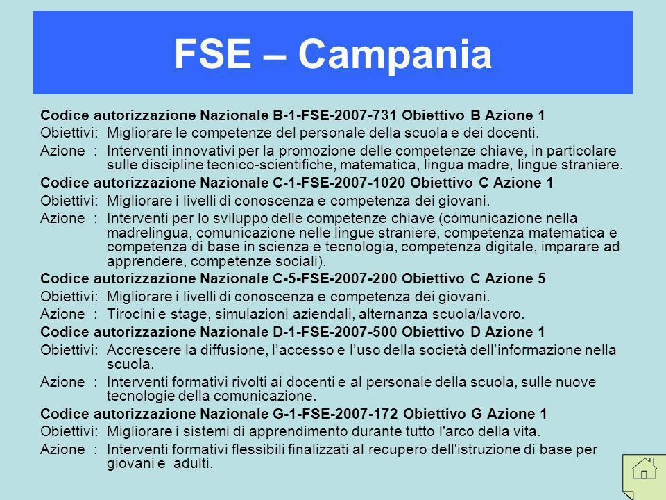 Codice autorizzazione Nazionale B-1-FSE-2007-731 Obiettivo B Azione 1 Obiettivi: Migliorare le competenze del personale della scuola e dei docenti. Az