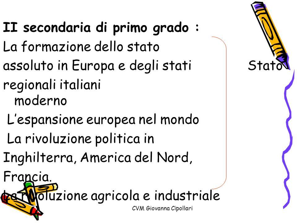CVM Giovanna Cipollari II secondaria di primo grado : La formazione dello stato assoluto in Europa e degli stati Stato regionali italiani moderno Lesp
