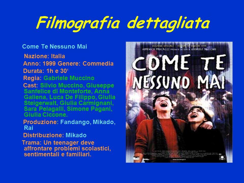 Filmografia dettagliata Come Te Nessuno Mai Nazione: Italia Anno: 1999 Genere: Commedia Durata: 1h e 30 Regia: Gabriele Muccino Cast: Silvio Muccino,