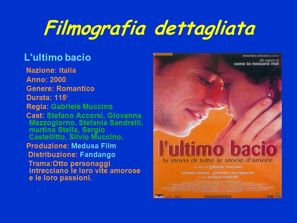 Filmografia dettagliata L'ultimo bacio Nazione: Italia Anno: 2000 Genere: Romantico Durata: 115 Regia: Gabriele Muccino Cast: Stefano Accorsi, Giovann