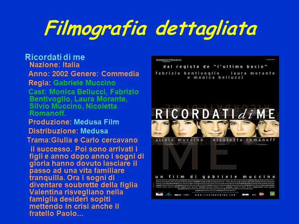 Filmografia dettagliata Ricordati di me Nazione: Italia Anno: 2002 Genere: Commedia Regia: Gabriele Muccino Cast: Monica Bellucci, Fabrizio Bentivogli
