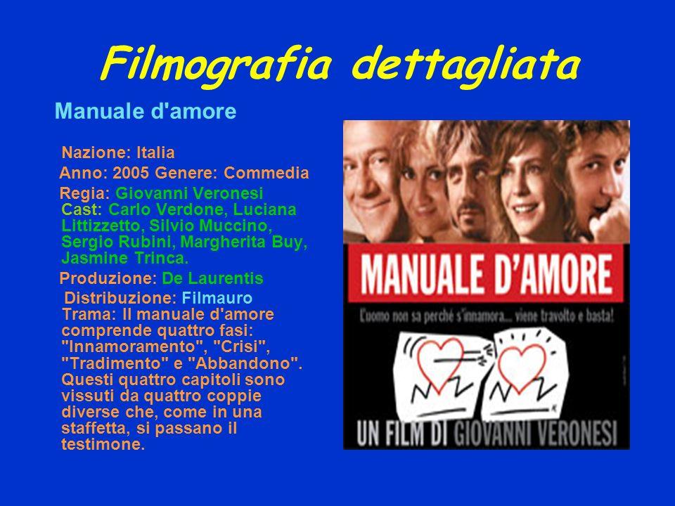 Filmografia dettagliata Manuale d'amore Nazione: Italia Anno: 2005 Genere: Commedia Regia: Giovanni Veronesi Cast: Carlo Verdone, Luciana Littizzetto,