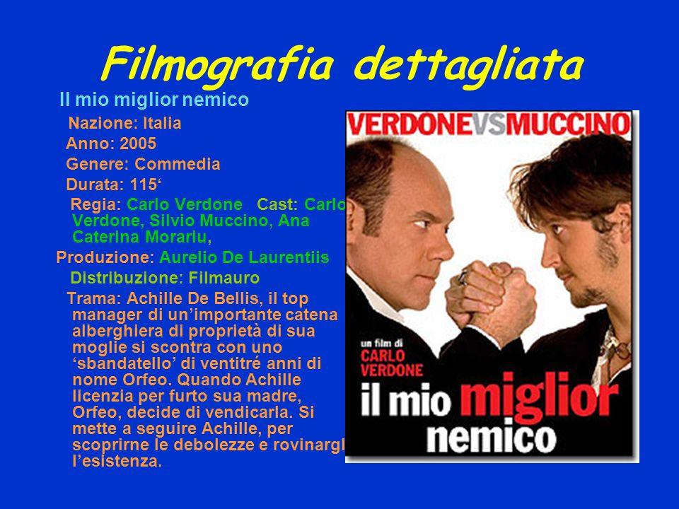 Filmografia dettagliata Il mio miglior nemico Nazione: Italia Anno: 2005 Genere: Commedia Durata: 115 Regia: Carlo Verdone Cast: Carlo Verdone, Silvio