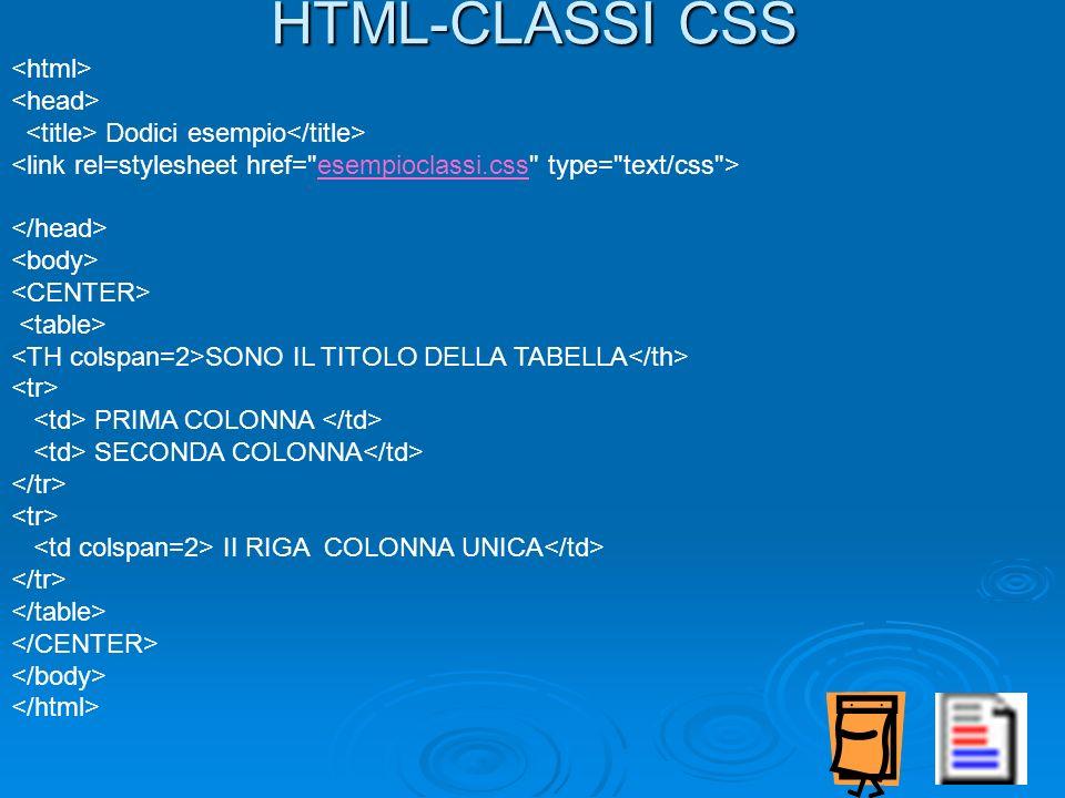 HTML-CLASSI CSS Dodici esempio esempioclassi.css SONO IL TITOLO DELLA TABELLA PRIMA COLONNA SECONDA COLONNA II RIGA COLONNA UNICA