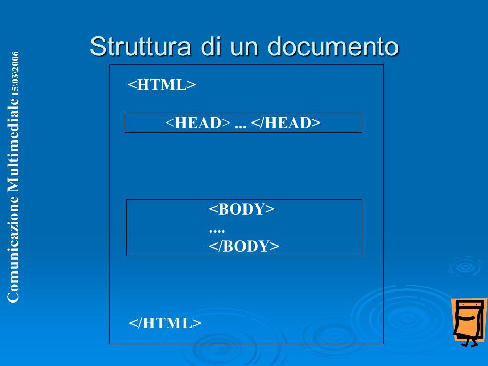 Struttura di un documento....... Comunicazione Multimediale 15\03\2006