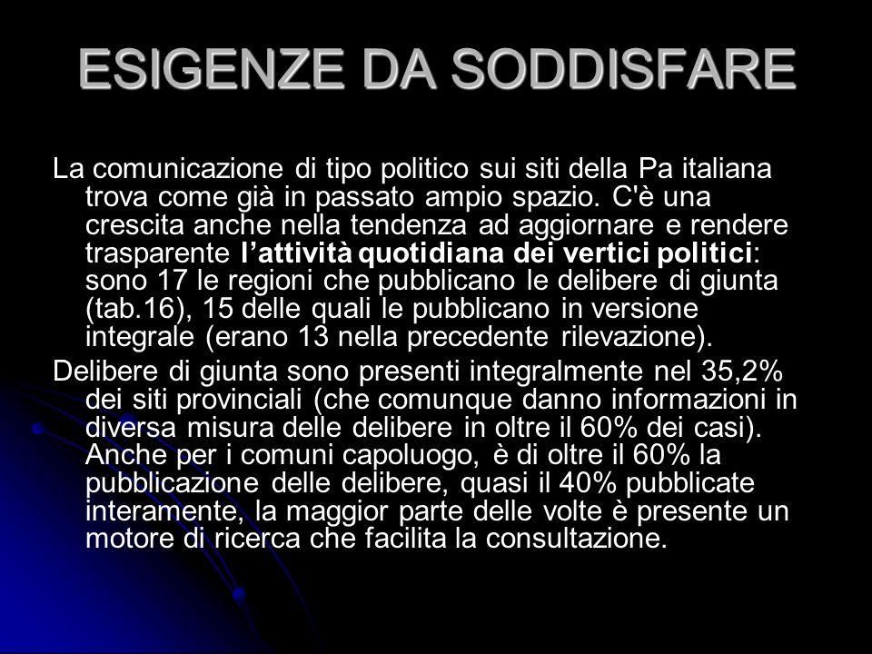 ESIGENZE DA SODDISFARE La comunicazione di tipo politico sui siti della Pa italiana trova come già in passato ampio spazio.