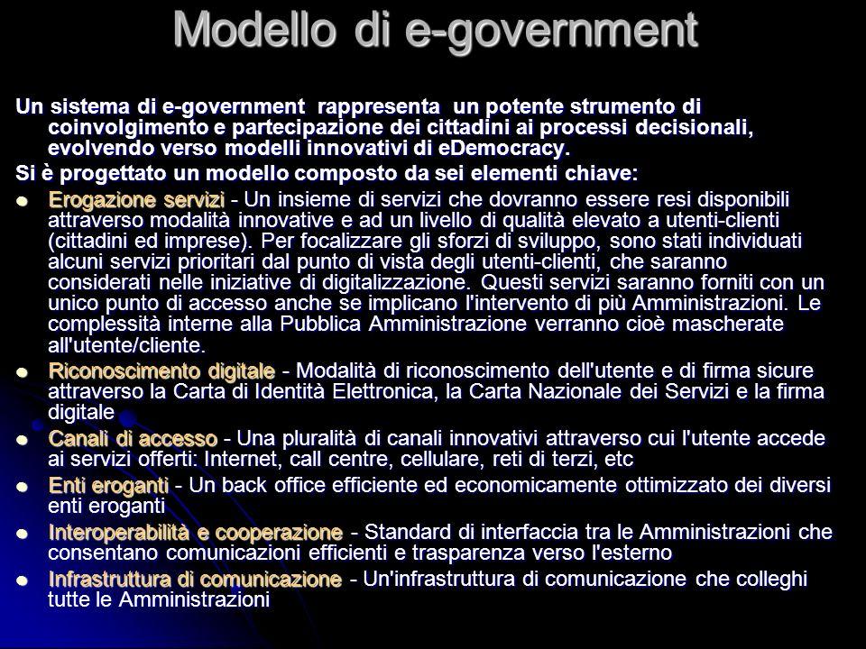 Modello di e-government Un sistema di e-government rappresenta un potente strumento di coinvolgimento e partecipazione dei cittadini ai processi decisionali, evolvendo verso modelli innovativi di eDemocracy.