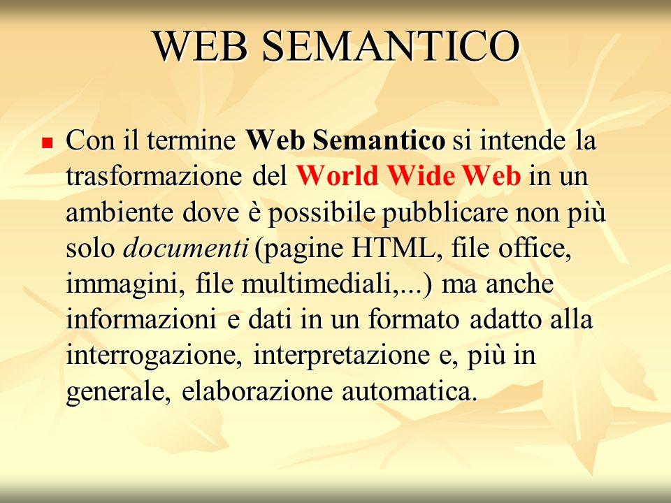 WEB SEMANTICO Con il termine Web Semantico si intende la trasformazione del in un ambiente dove è possibile pubblicare non più solo documenti (pagine HTML, file office, immagini, file multimediali,...) ma anche informazioni e dati in un formato adatto alla interrogazione, interpretazione e, più in generale, elaborazione automatica.
