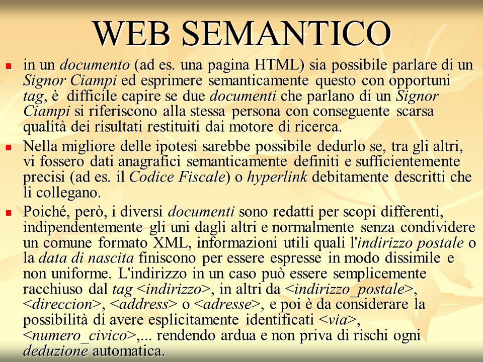 WEB SEMANTICO in un documento (ad es.