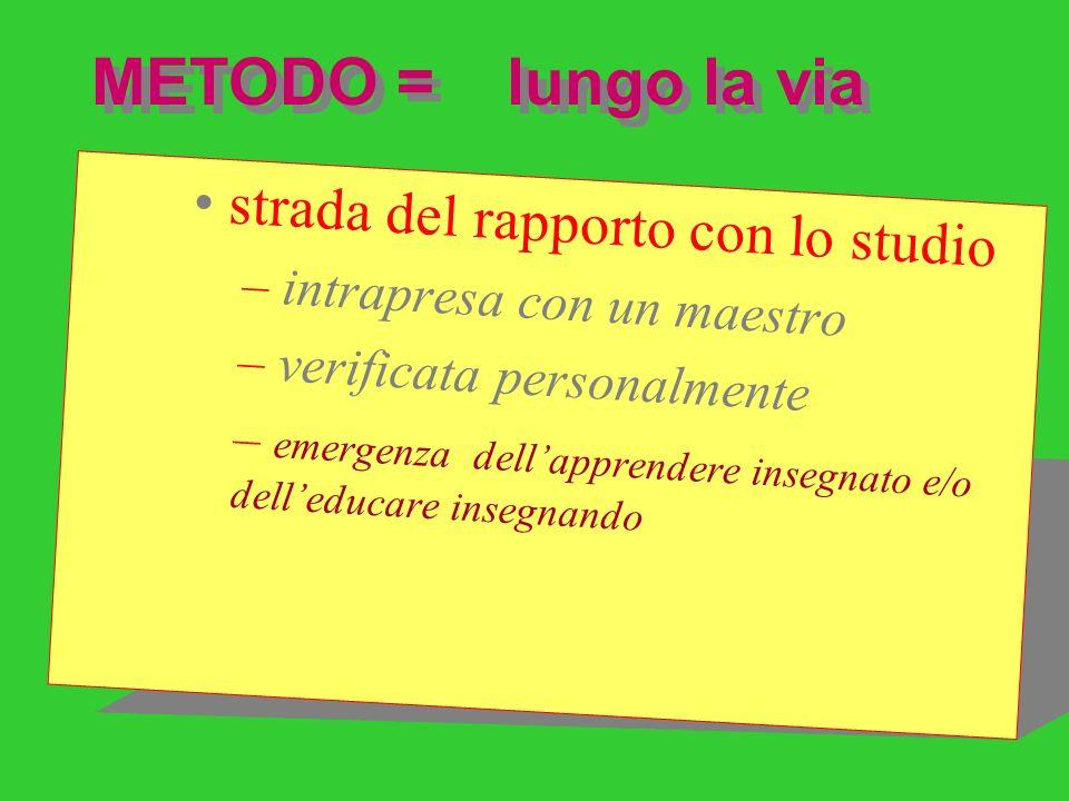 La didattica: arte del fare imparare con metodo Educare insegnan do ovvero far imparare da uomini nello studio e mediante lo studio di una disciplina