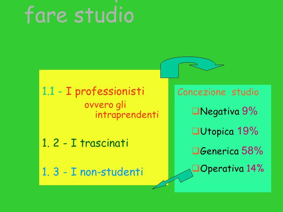 Obiezioni e difficoltà da parte della scuola Frammentazione del sapere a tre livelli.