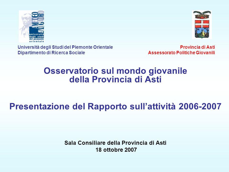 Osservatorio sul mondo giovanile della Provincia di Asti Presentazione del Rapporto sullattività 2006-2007 Sala Consiliare della Provincia di Asti 18