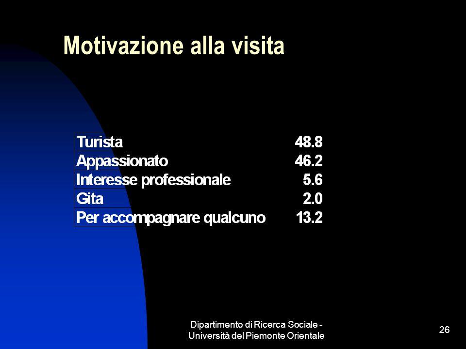 Dipartimento di Ricerca Sociale - Università del Piemonte Orientale 26 Motivazione alla visita