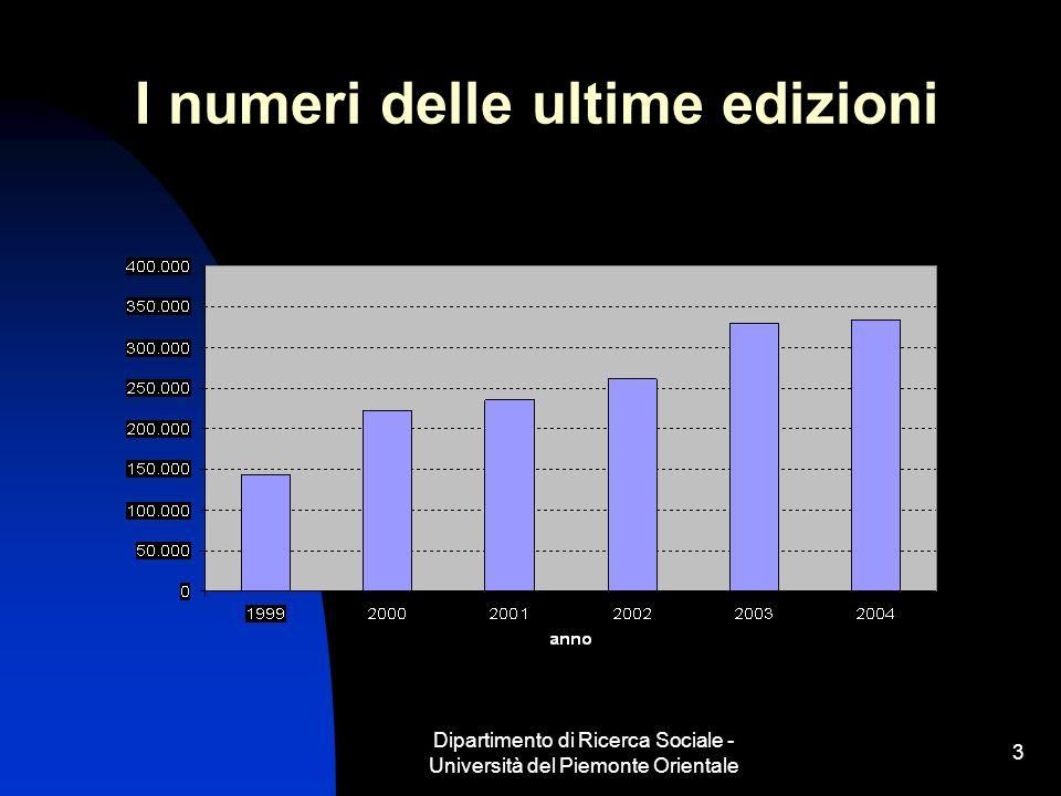 Dipartimento di Ricerca Sociale - Università del Piemonte Orientale 3 I numeri delle ultime edizioni