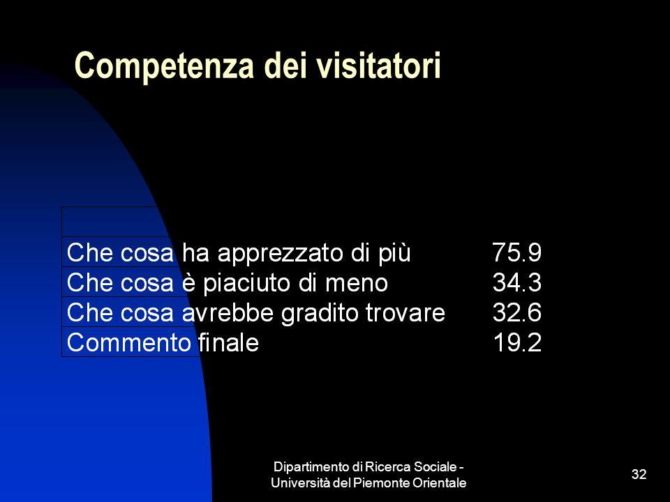 Dipartimento di Ricerca Sociale - Università del Piemonte Orientale 32 Competenza dei visitatori