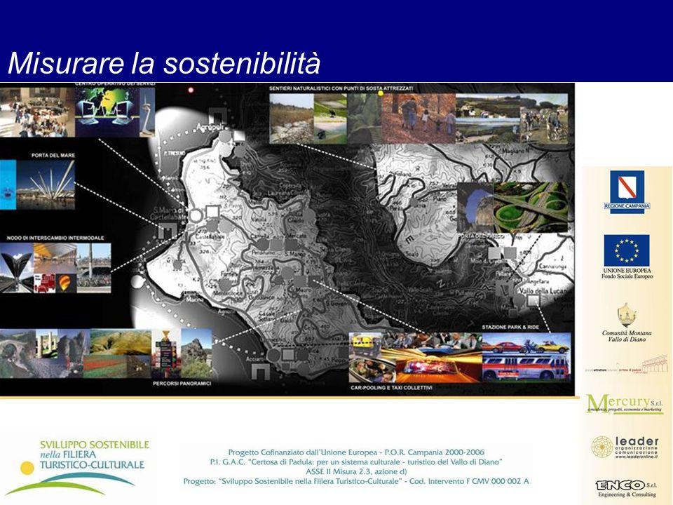 ANALISI METODOLOGICA Accoglienza Ricettività Valutazione qualitativa Indice di attrattività storico - culturale Indice di attrattività ambientale Indice di attrattività sociale Integrazione Globale Integrazione esterna e interna Integrazione di prossimità e di distanza Triangolo di struttura