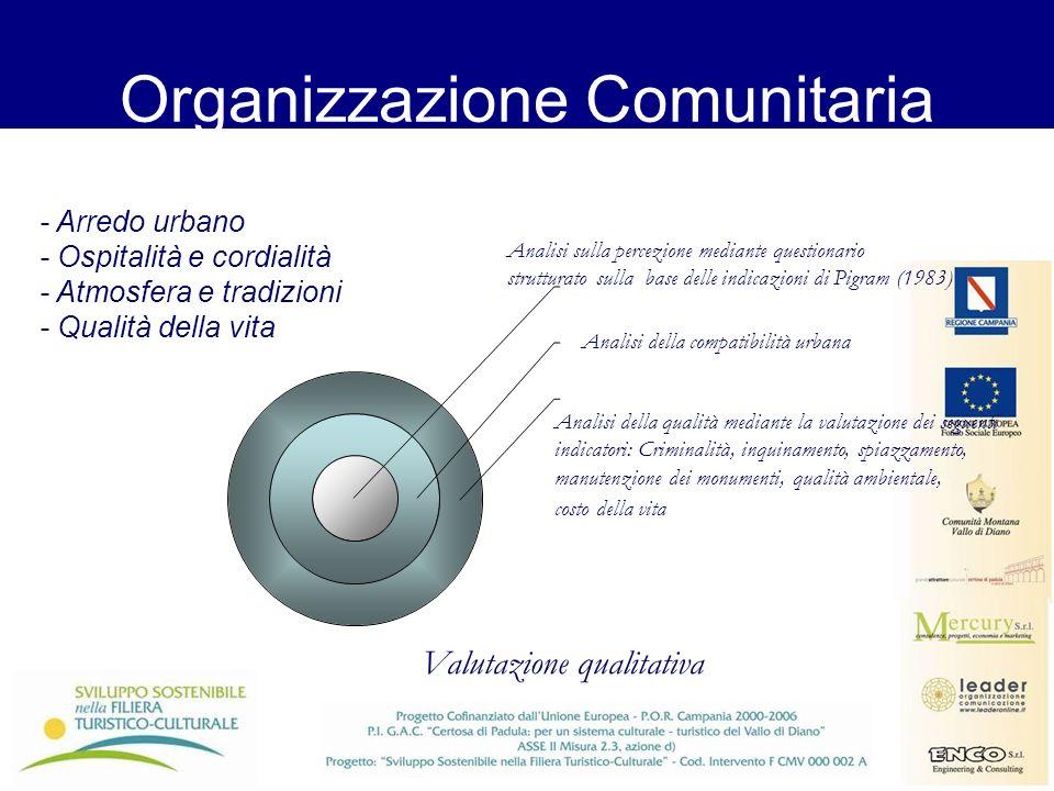 Considerazioni introduttive PARTE PRIMA SOSTENIBILITA: UNA VARIABILE STRATEGICA CAP I ANALISI E METODOLOGIA 1.1Lapproccio sistemico nellanalis della d