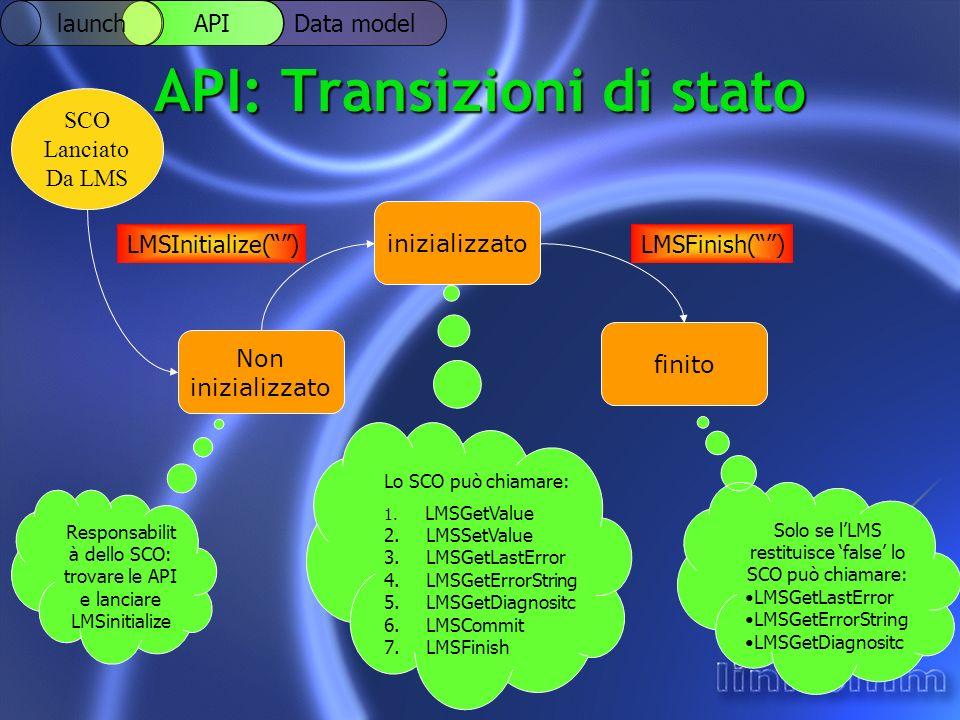 LMSInitialize() API: Transizioni di stato Data model API launch Non inizializzato finito SCO Lanciato Da LMS Responsabilit à dello SCO: trovare le API e lanciare LMSinitialize Lo SCO può chiamare: 1.