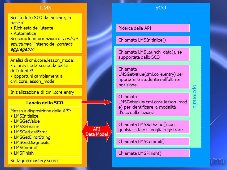 SCO opzionale LMS Scelta dello SCO da lanciare, in base a: Richiesta dellutente Automatica Si usano le informazioni di content structure allinterno del content aggregation Analisi di cmi.core.lesson_mode: è prevista la scelta da parte dellutente.
