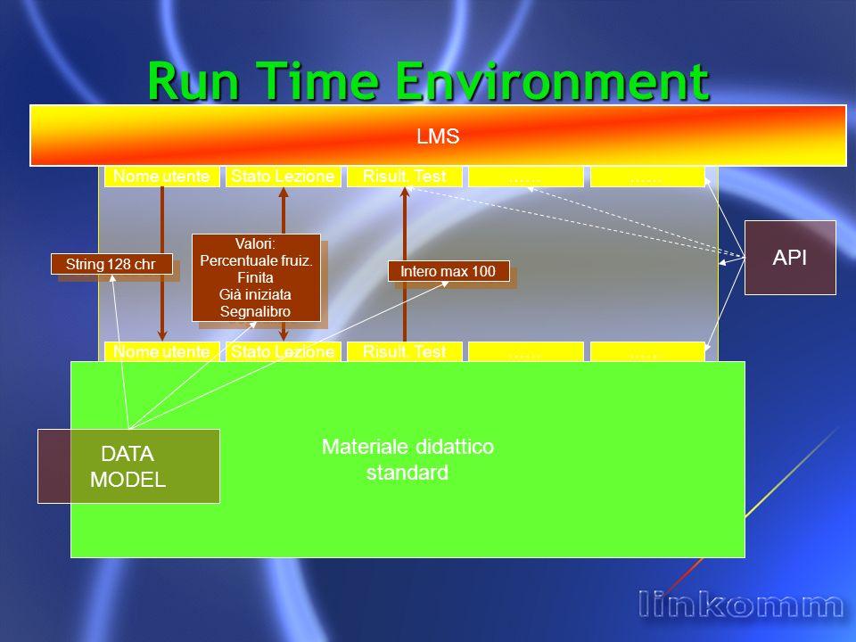 Run Time Environment LMS Materiale didattico standard Nome utenteStato LezioneRisult. Test…… Nome utenteStato LezioneRisult. Test…… String 128 chr Val