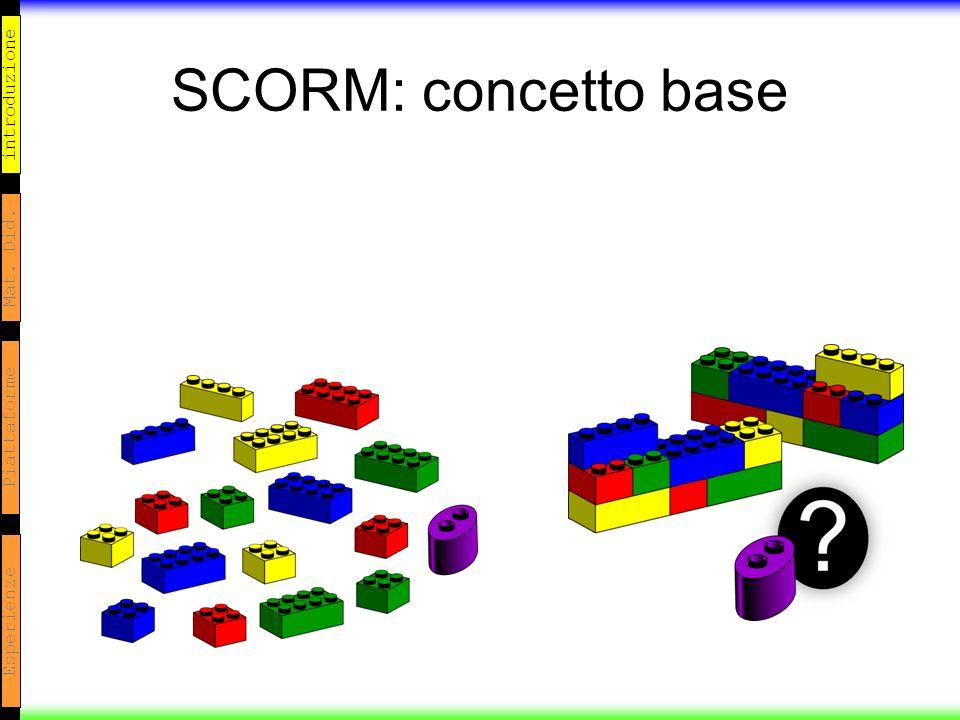 introduzione Mat. Did. Piattaforme Esperienze SCORM: concetto base