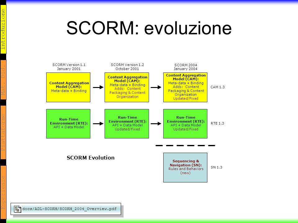 introduzione Mat. Did. Piattaforme Esperienze SCORM: evoluzione docs/ADL-SCORM/SCORM_2004_Overview.pdf Content Aggregation Model (CAM): Meta-data + Bi