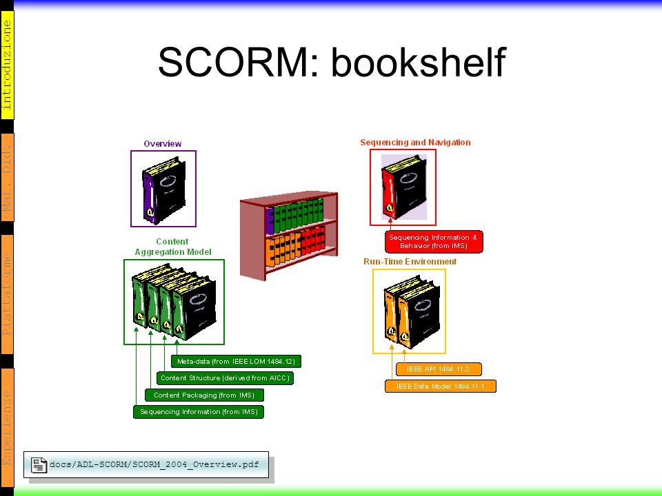introduzione Mat. Did. Piattaforme Esperienze SCORM: bookshelf docs/ADL-SCORM/SCORM_2004_Overview.pdf