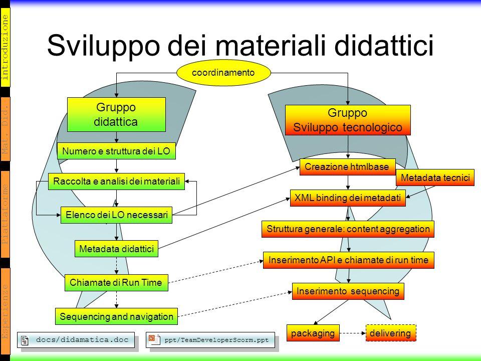 introduzione Mat. Did. Piattaforme Esperienze Sviluppo dei materiali didattici coordinamento Gruppo didattica Gruppo Sviluppo tecnologico Raccolta e a