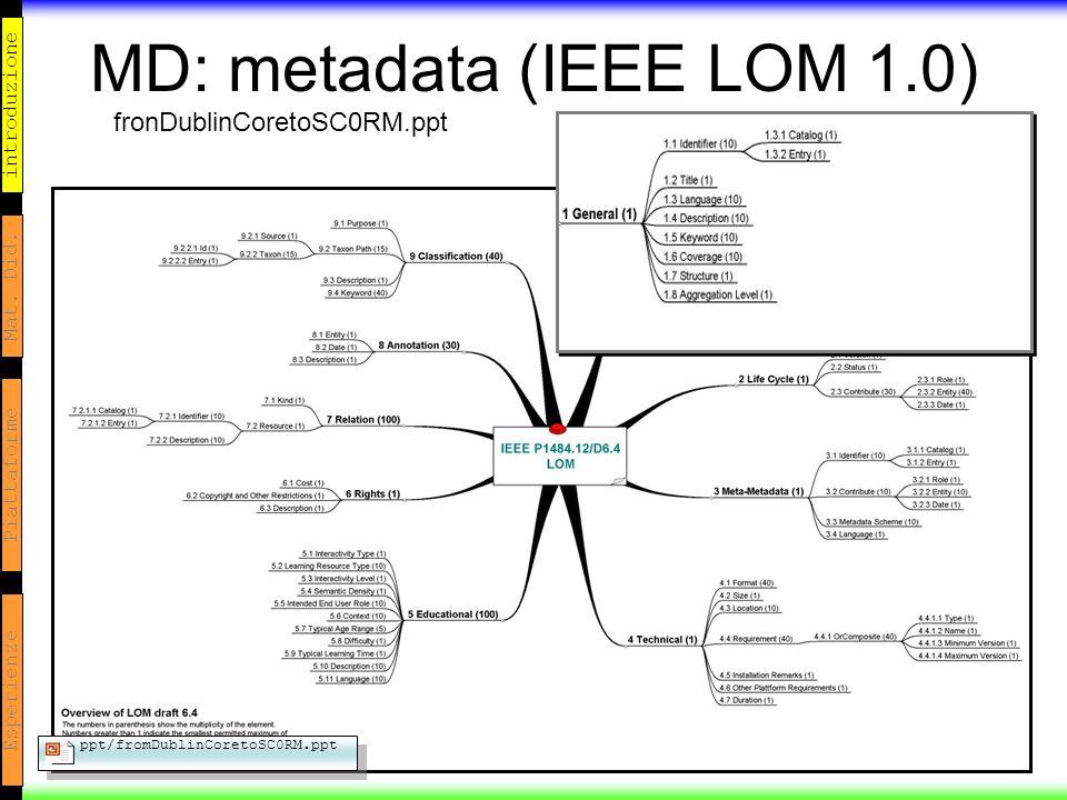 introduzione Mat. Did. Piattaforme Esperienze MD: metadata (IEEE LOM 1.0) fronDublinCoretoSC0RM.ppt ppt/fromDublinCoretoSC0RM.ppt