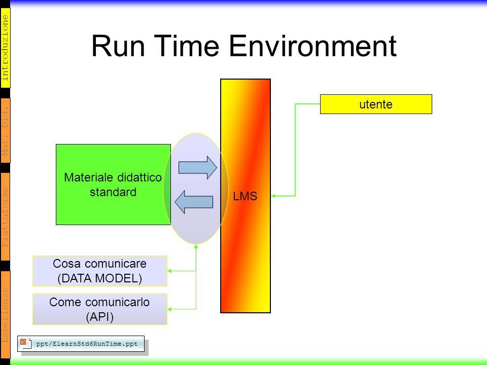 introduzione Mat. Did. Piattaforme Esperienze Run Time Environment LMS utente Materiale didattico standard Cosa comunicare (DATA MODEL) Come comunicar