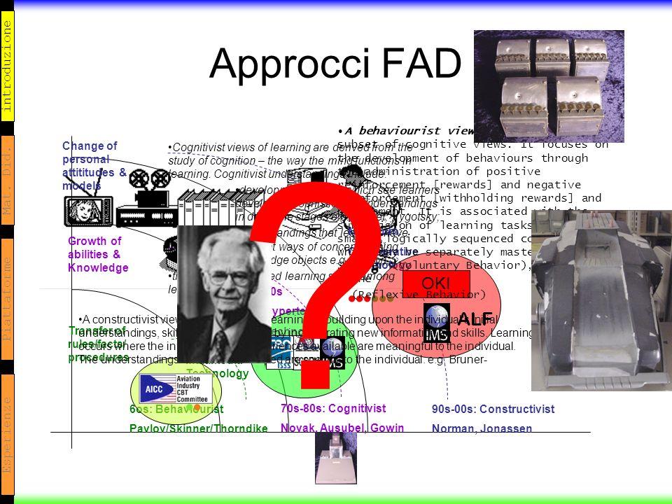 introduzione Mat. Did. Piattaforme Esperienze Approcci FAD 6os: Behaviourist Pavlov/Skinner/Thorndike 80s Multimedia Technology Transfer of rules/fact