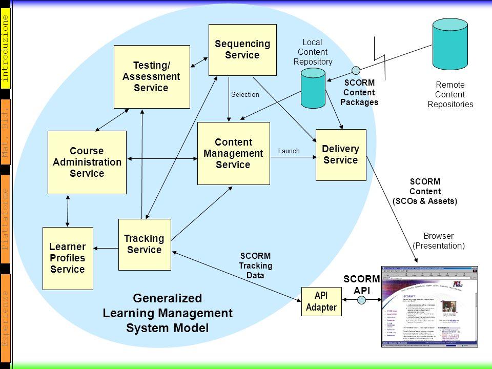 introduzione Mat. Did. Piattaforme Esperienze API Adapter SCORM API Delivery Service Tracking Service Sequencing Service Content Management Service Le
