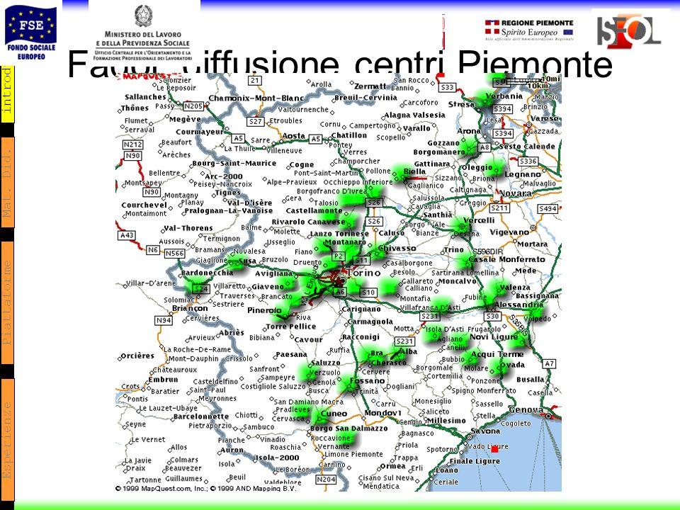 introduzione Mat. Did. Piattaforme Esperienze Fadol: diffusione centri Piemonte