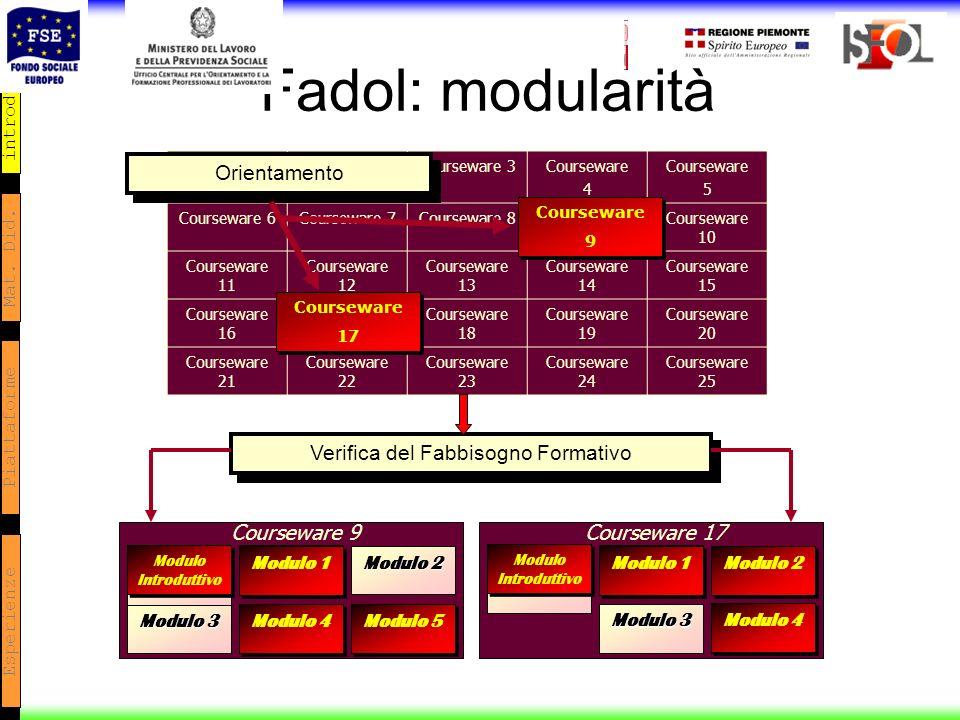 introduzione Mat. Did. Piattaforme Esperienze Fadol: modularità Courseware 1Courseware 2Courseware 3Courseware 4 Courseware 5 Courseware 6Courseware 7