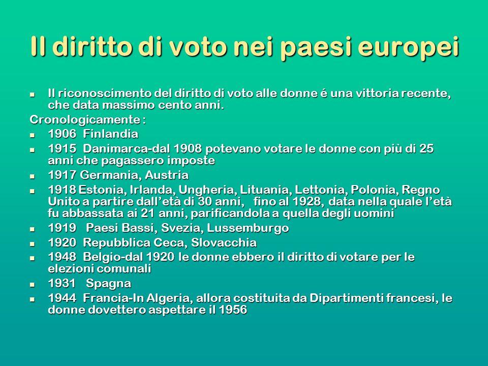 Il diritto di voto nei paesi europei Il riconoscimento del diritto di voto alle donne é una vittoria recente, che data massimo cento anni. Il riconosc