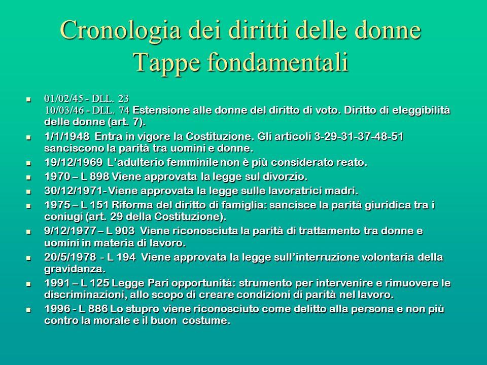 Cronologia dei diritti delle donne Tappe fondamentali 01/02/45 - DLL. 23 01/02/45 - DLL. 23 10/03/46 - DLL. 74 Estensione alle donne del diritto di vo
