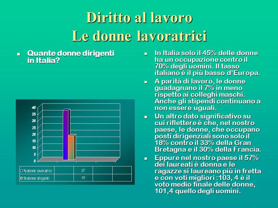Diritto al lavoro Le donne lavoratrici Quante donne dirigenti in Italia? In Italia solo il 45% delle donne ha un occupazione contro il 70% degli uomin
