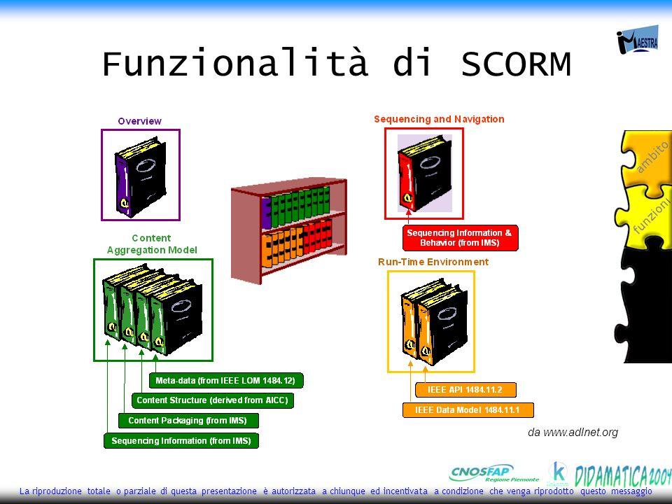6 La riproduzione totale o parziale di questa presentazione è autorizzata a chiunque ed incentivata a condizione che venga riprodotto questo messaggio Funzionalità di SCORM da www.adlnet.org