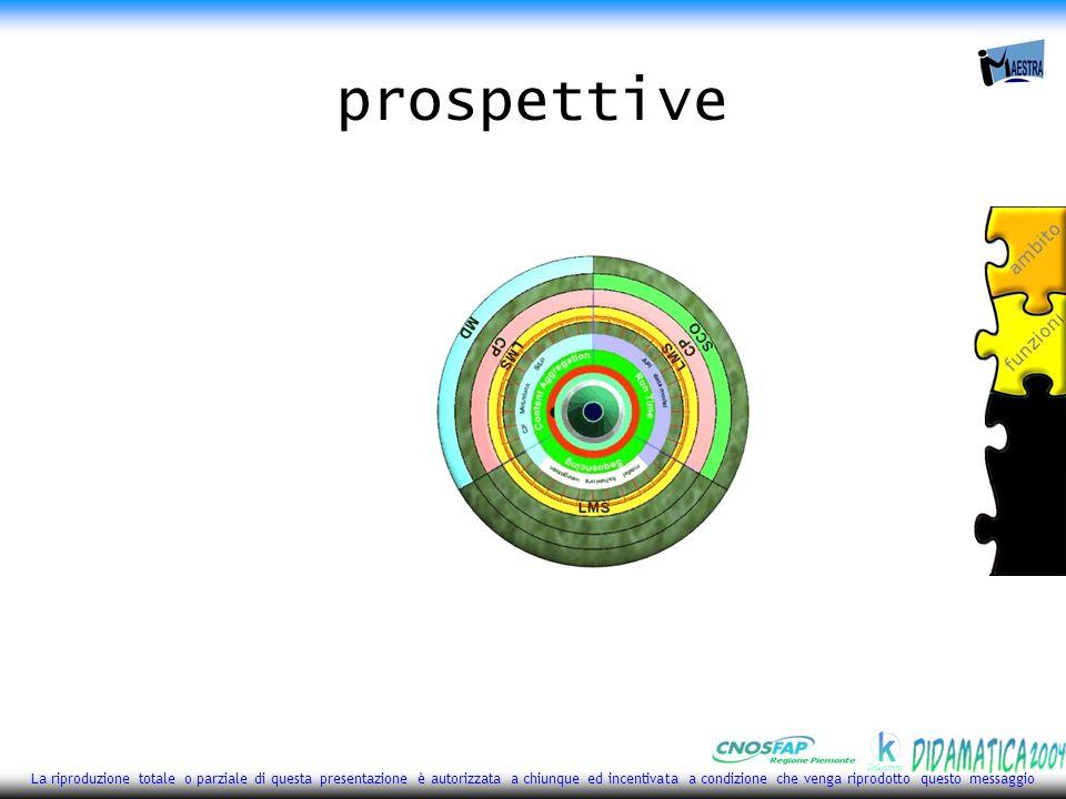 9 La riproduzione totale o parziale di questa presentazione è autorizzata a chiunque ed incentivata a condizione che venga riprodotto questo messaggio prospettive