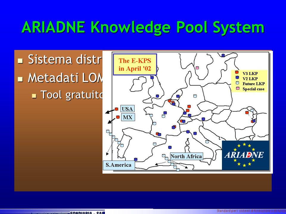 Progetto sistema elearning Standard per i sistemi di formazione a distanza Slide 8 ARIADNE Knowledge Pool System Sistema distribuito di repositories S