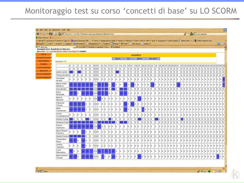 k Monitoraggio test su corso concetti di base su LO SCORM