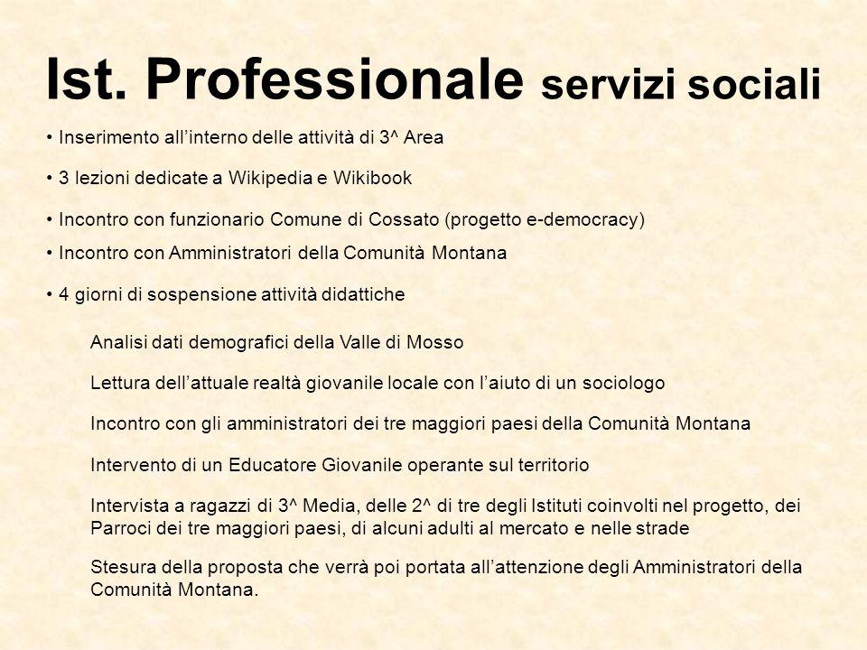 Ist. Professionale servizi sociali Inserimento allinterno delle attività di 3^ Area 4 giorni di sospensione attività didattiche 3 lezioni dedicate a W