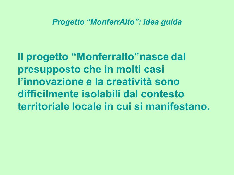 Progetto MonferrAlto: idea guida Il progetto Monferraltonasce dal presupposto che in molti casi linnovazione e la creatività sono difficilmente isolabili dal contesto territoriale locale in cui si manifestano.