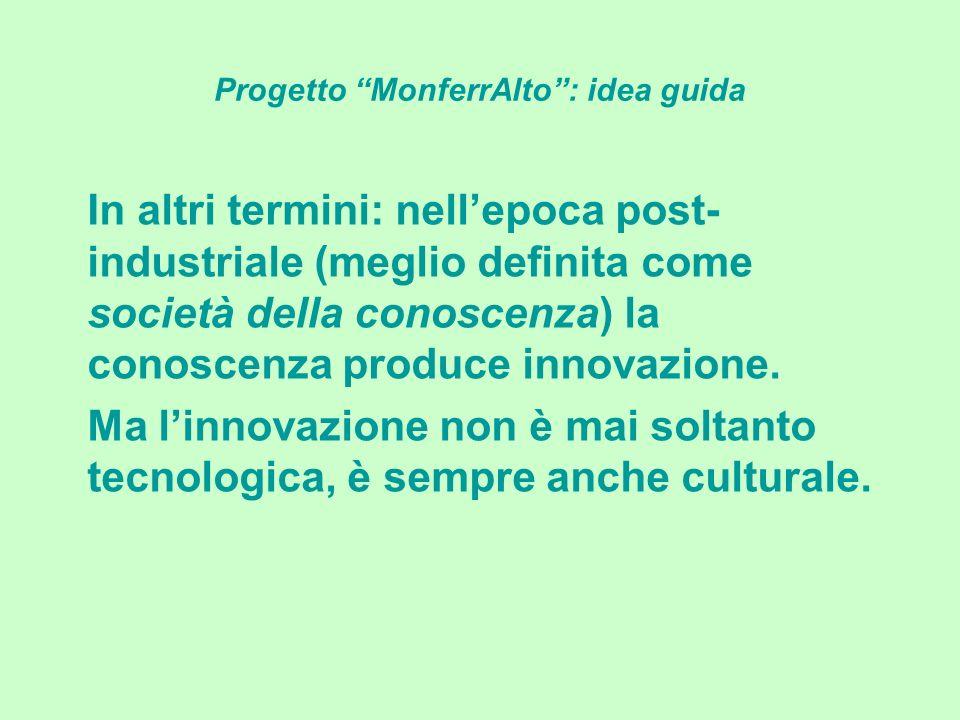 Progetto MonferrAlto: idea guida In altri termini: nellepoca post- industriale (meglio definita come società della conoscenza) la conoscenza produce innovazione.