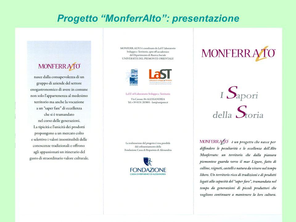 Progetto MonferrAlto: presentazione