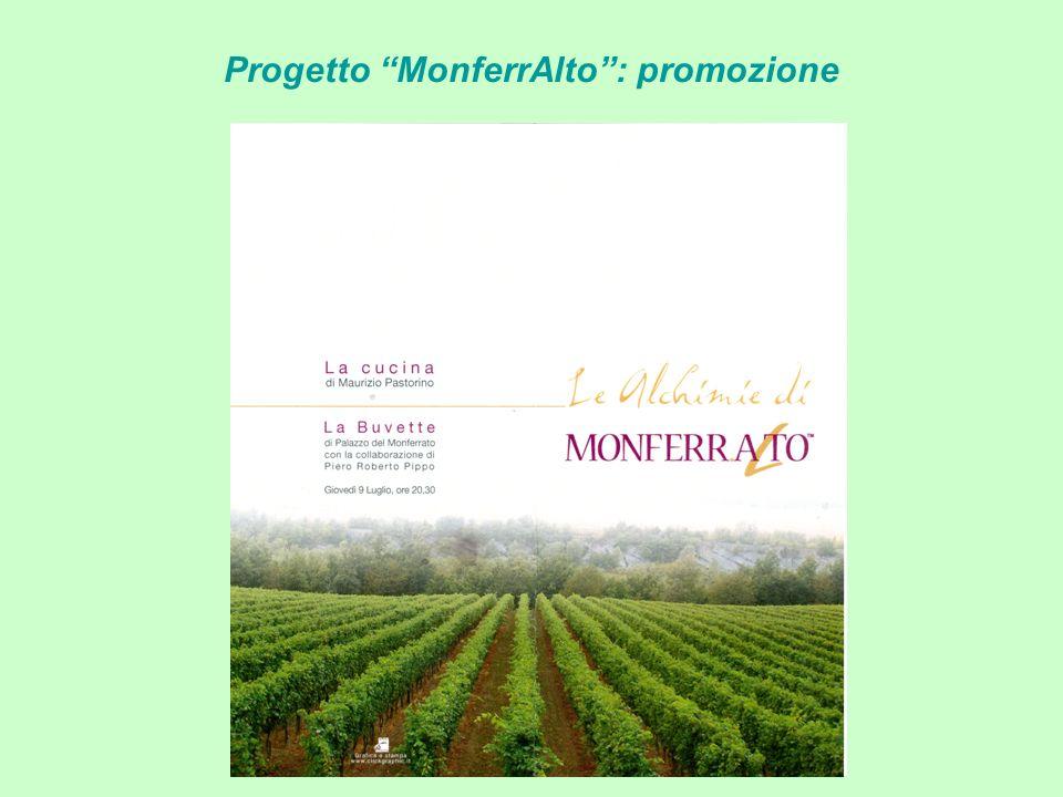 Progetto MonferrAlto: promozione